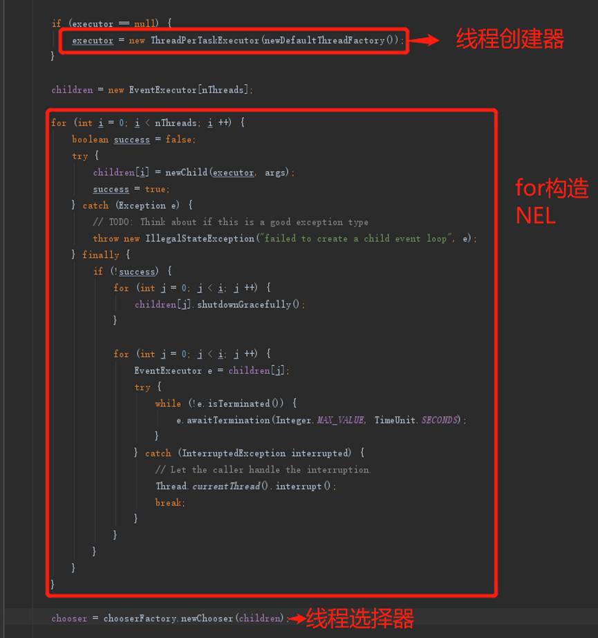 MultithreadEventExecutorGroup构造函数.png