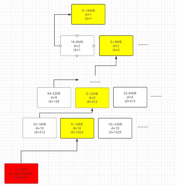 更新父节点状态流程.png